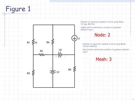 1 Figure 1 Node: 2 Mesh: 3 Number of equations needed to solve using Node- Voltage Method Düğüm gerilim yontemiyle cozmek icin gereken denklem sayısı Number.