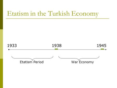 Etatism in the Turkish Economy 1933 1938 1945 Etatism Period War Economy.
