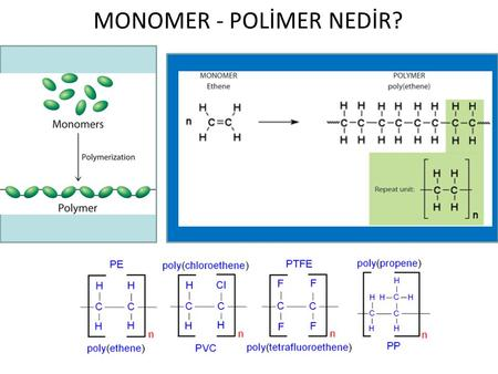 MONOMER - POLİMER NEDİR?. Appearance of real linear polymer chains as recorded using an atomic force microscope on surface under liquid medium. Chain.