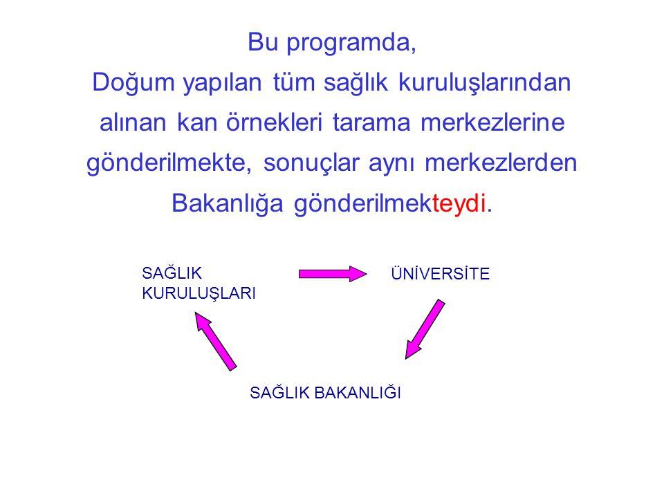 İZMİR İLİ TARAMA MERKEZİ Dokuz Eylül Üniversitesi Tıp Fakültesiydi