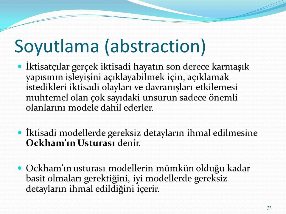 Varsayımlar (Assumptions)  Her iktisadi model belirli varsayımlar üzerine inşa edilir.