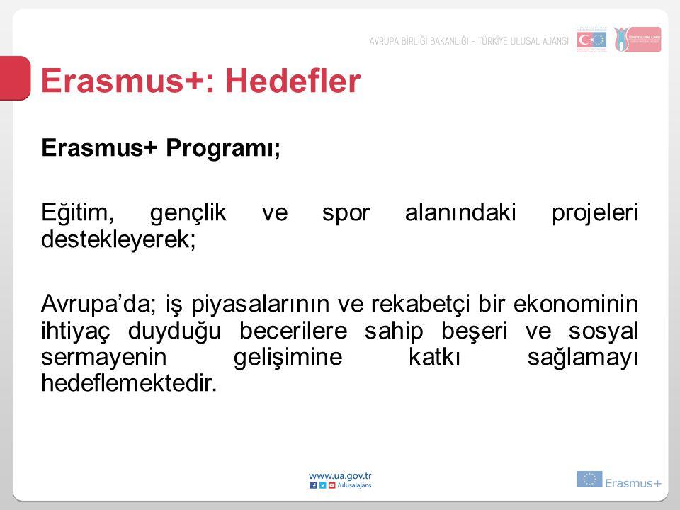 Erasmus+: Önemli Özellikleri •Yeterliliklerin ve becerilerin tanınması ve doğrulanması •Sonuçların yaygınlaştırılması ve kullanılması •Uluslararası boyut •Açık erişim •Çok dillilik •Eşitlik ve sosyal içerme •Katılımcıların korunması ve güvenliği