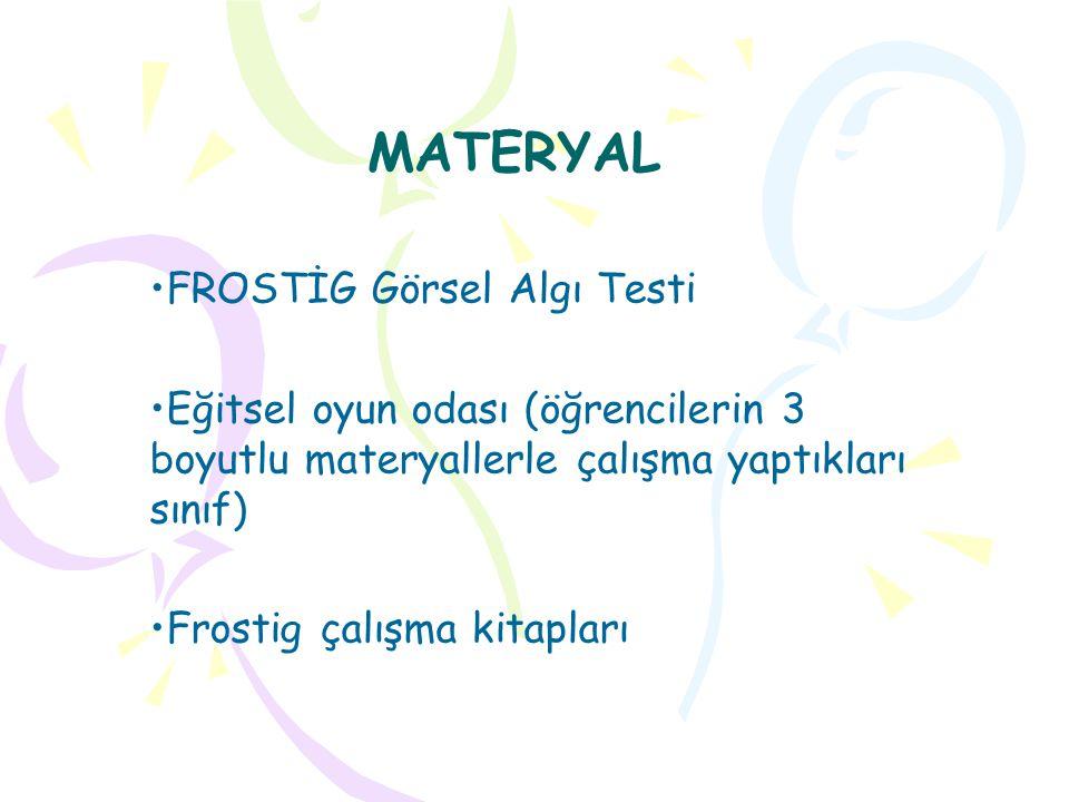 FROSTİG GELİŞİMSEL GÖRSEL ALGI TESTİ Frostig Gelişimsel Görsel Algı Testi performans testi niteliği taşımaktadır.
