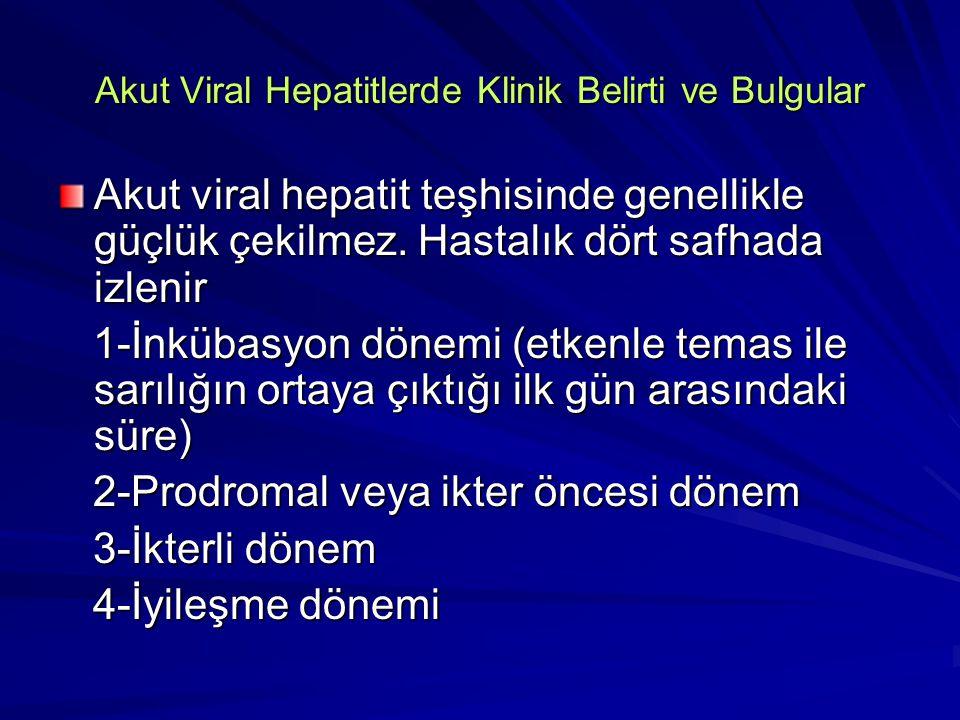 İnkübasyon Dönemi A hepatitinde 15-45 gün B hepatitinde 30-180 gün C hepatitinde 15-150 gün D hepatitinde 21-45 gün E hepatitinde 15-75 gün G hepatitinde 14-35 gün