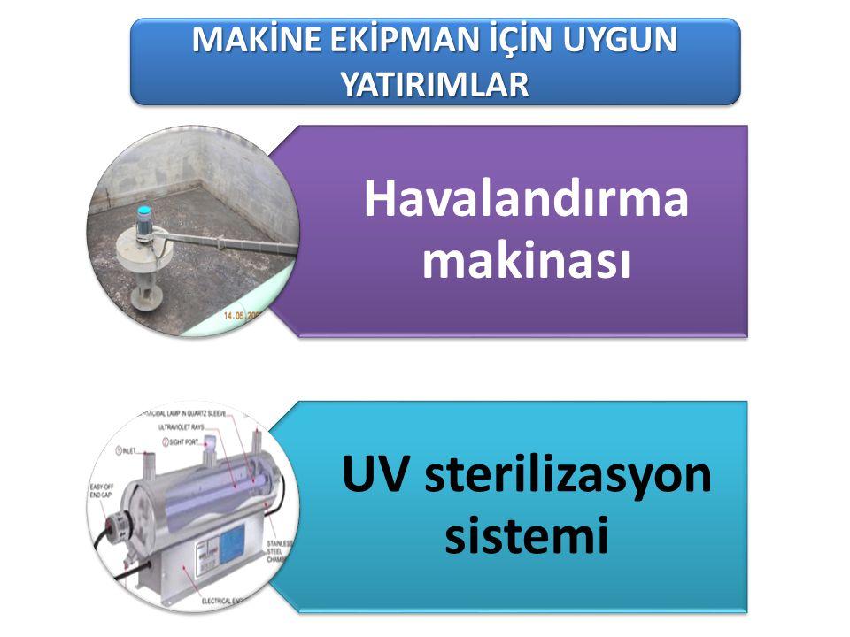 101-1 Süt Üreten Tarımsal İşletmeler MAKİNE EKİPMAN İÇİN UYGUN YATIRIMLAR Filtreleme Sistemi Su analiz cihazı
