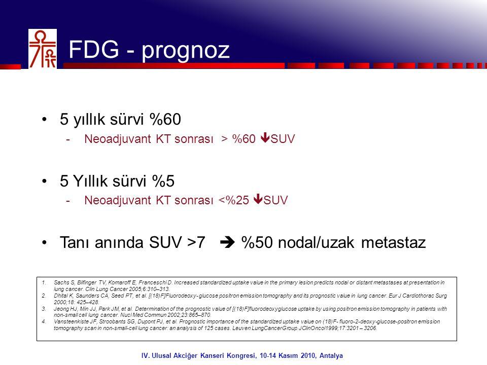 30/32 IV. Ulusal Akciğer Kanseri Kongresi, 10-14 Kasım 2010, Antalya