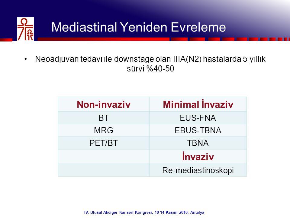 4/32 Mediastinal Evreleme BT •Metastazların %21'i normal boyutlardaki lenf nodlarında •Büyümüş lenf nodlarının %40'ı benign -Post-stenotik pnömoni •MRG sonuçları BT'den üstün değil IV.