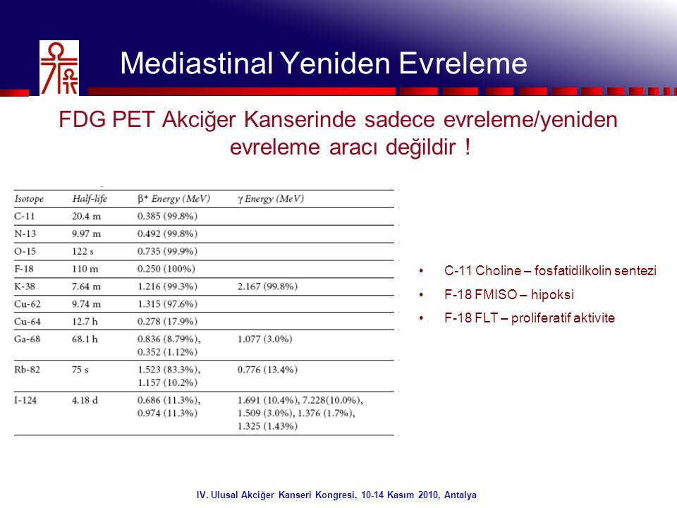 33/32 IV. Ulusal Akciğer Kanseri Kongresi, 10-14 Kasım 2010, Antalya