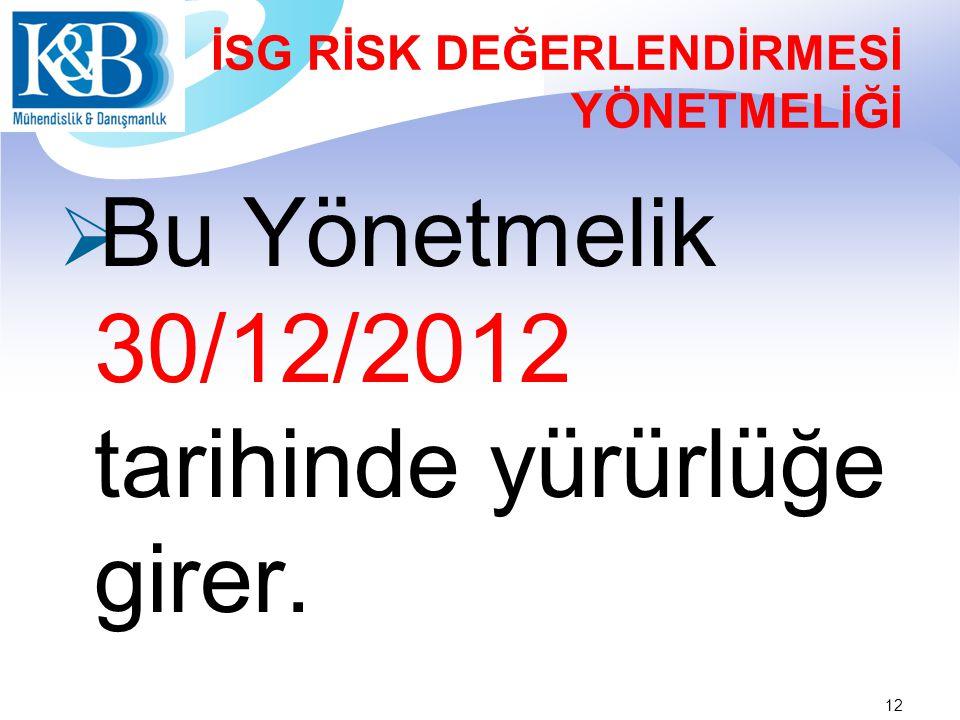 Tehlike midir ? Tehlike ve Risk Kavramları 13 Bu durumda Köpek balığı; Risk midir?