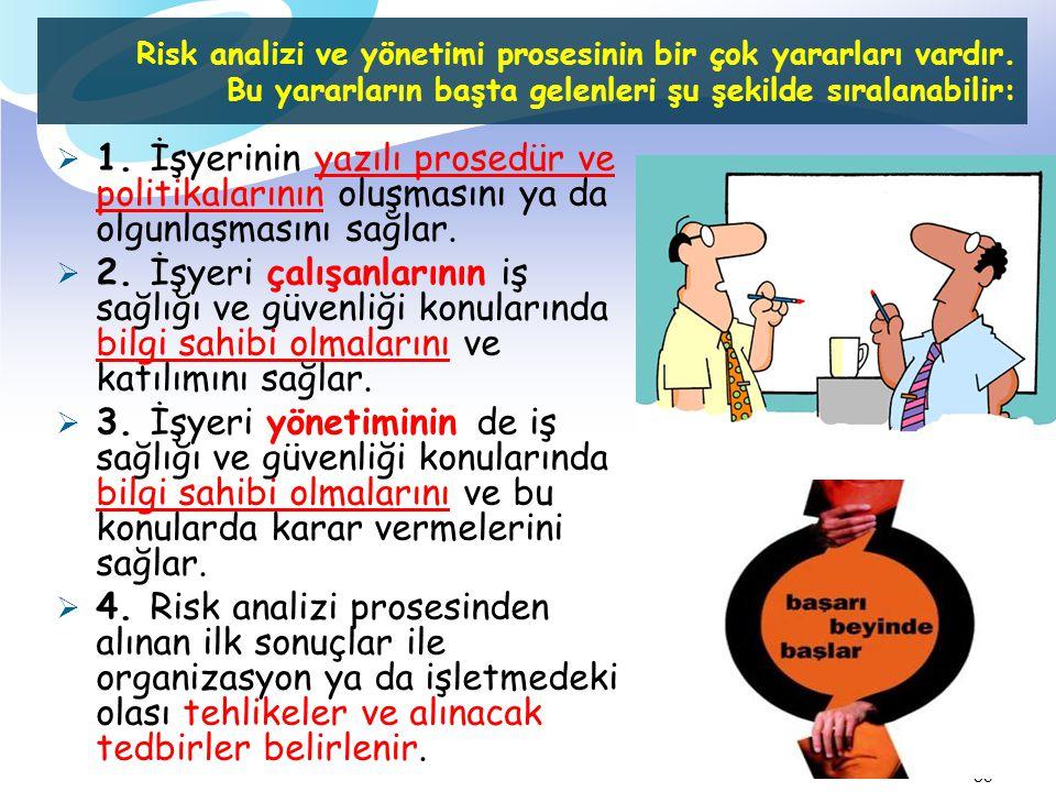 Risk analizi ve yönetimi prosesinin bir çok yararları vardır.