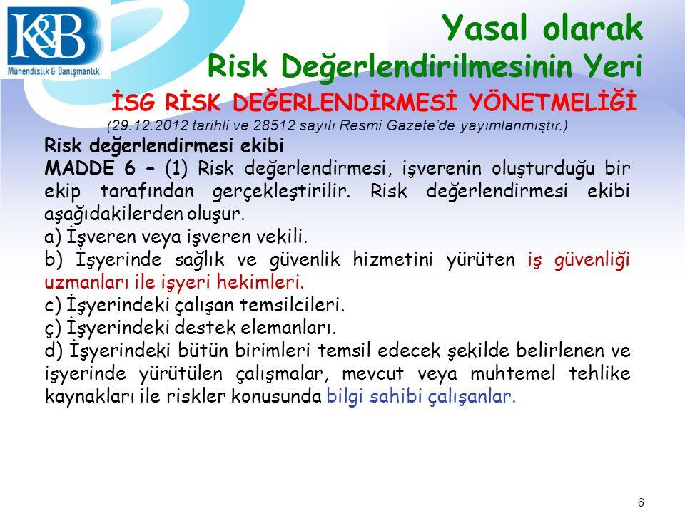 Yasal olarak Risk Değerlendirilmesinin Yeri Risk Değerlendirmesi Aşamaları Risk değerlendirmesi MADDE 7 – (1) Risk değerlendirmesi; tüm işyerleri için tasarım veya kuruluş aşamasından başlamak üzere tehlikeleri tanımlama, riskleri belirleme ve analiz etme, risk kontrol tedbirlerinin kararlaştırılması, dokümantasyon, yapılan çalışmaların güncellenmesi ve gerektiğinde yenileme aşamaları izlenerek gerçekleştirilir.