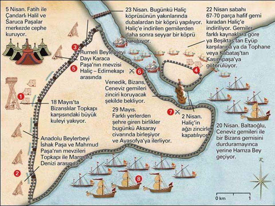 A- Fethin Sebepleri 1- Siyasi • Bizans'ın, Osmanlı'da taht kavgalarına sebep olması.