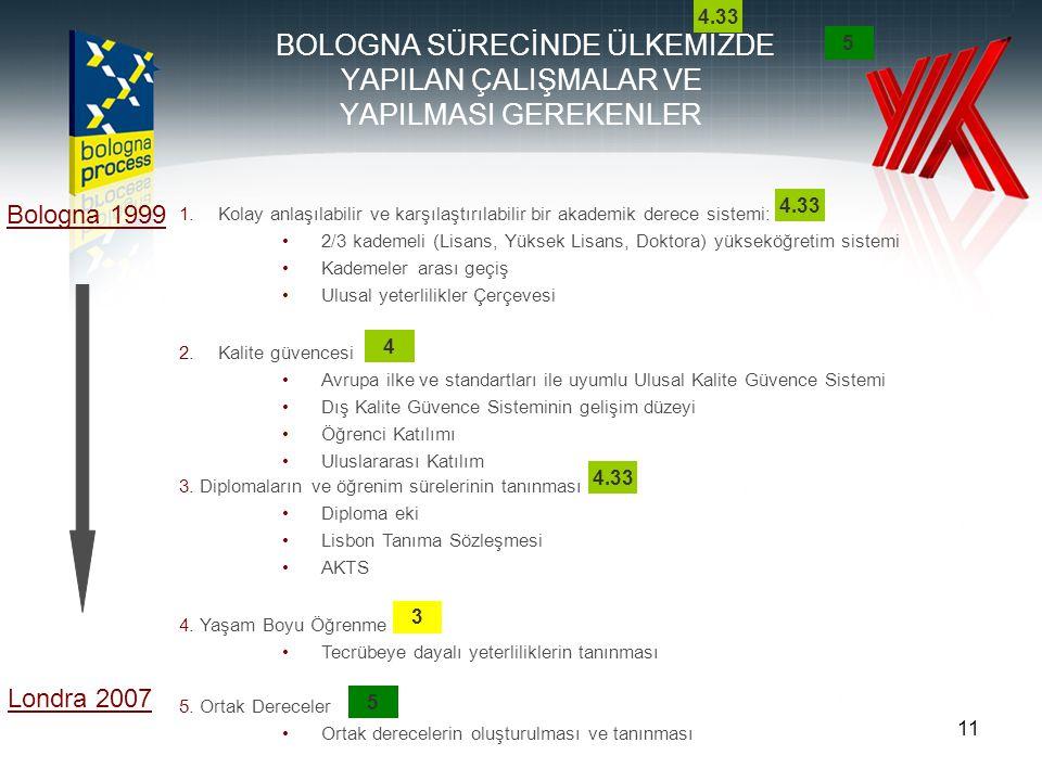 12 1.Kolay anlaşılabilir ve karşılaştırılabilir bir akademik derece sistemi: •2/3 kademeli (Lisans, Yüksek Lisans, Doktora) yükseköğretim sistemi •Kademeler arası geçiş •Ulusal yeterlilikler Çerçevesi  Bologna Süreci ile uyumlu 2/3 aşamalı sistem hali hazırda mevcut: •Lisans (4 yıl) •Lisansüstü - Master (2 yıl) - Doktora (3 yıl) FARKLILIK:Avrupa'da oluşturulmaya çalışılan 3+2+3 yıl öğrenim süresine oranla uzun bir öğrenim süresi.