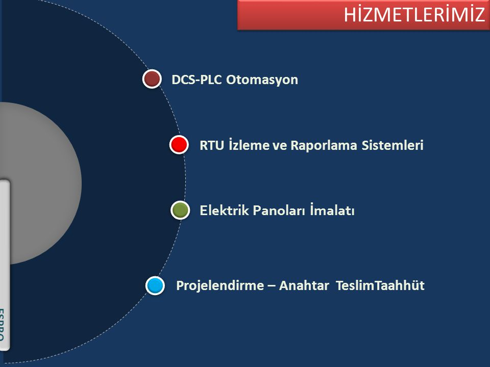 DCS-PLC Otomasyon RTU İzleme ve Raporlama Sistemleri Elektrik Panoları İmalatı Projelendirme – Anahtar TeslimTaahhüt HİZMETLERİMİZ HİZMETLERİMİZ ESPRO