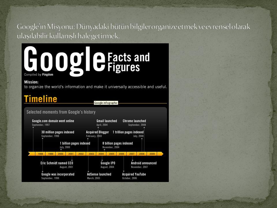  2009 yılları arasında google ın gelişimini ve onunla ilgili bazı rakamlar görmektesiniz.Tabloya göre 1997 yılında kurulan google 1998 yılında 30 milyon sayfa indexlemiş.2008 Yılına gelindiğinde ise google ın 1 Trilyon sayfayı indexlediğini görüyoruz.