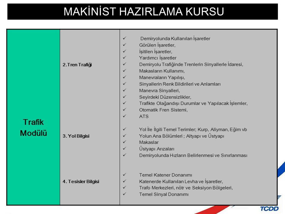Manevra Lokomotiflerinin Tanıtımı Modülü 1.