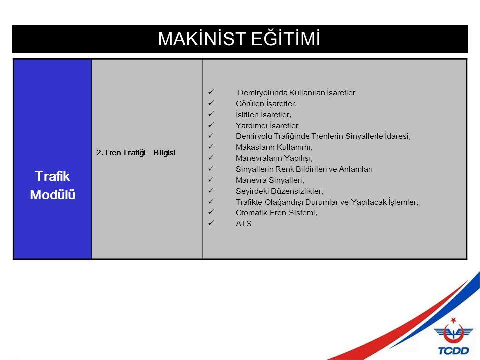 DE 24000 Tipi Anahat Lokomotifi I Eğitimi 1.Lokomotif Tanıtma Dersi  Mekanik Bilgisi,  Motor ve Şanjman Bilgisi,  Hava-Fren Bilgisi,  Elektrik Bilgisi,  Servise Hazırlama,  Marş Öncesi Kontroller,  Marş İşlemi,  Hareket Ettirme,  Frenlerin Kullanımı,  Lokomotif Emniyet Devreleri,  Olası Arızalar, Tesbiti ve Alınacak Önlemler, MAKİNİST EĞİTİMİ