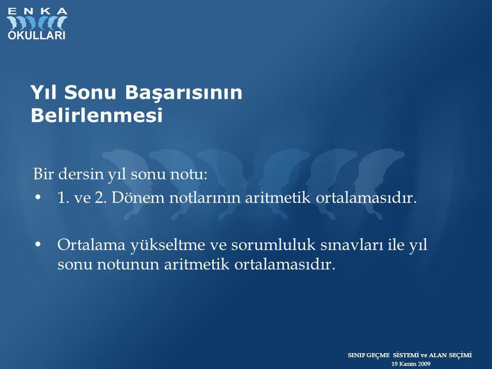 SINIF GEÇME SİSTEMİ ve ALAN SEÇİMİ 19 Kasım 2009 Örnek Tablo – 9.