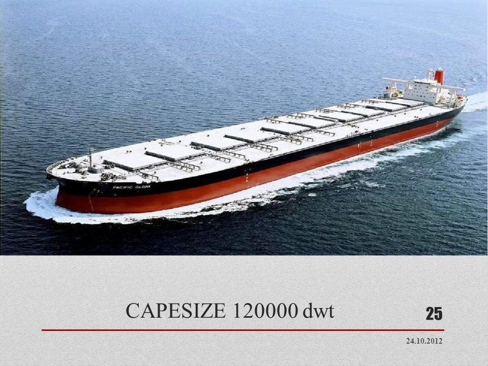  Tanker taşıyıcıları: Handysize Handymax Panamax Suezmax (120.000-200.000 dwt)  Konteyner gemileri: Post panamax (>3000 TEU) Feeder-Feedermax (<1000 TEU) 24.10.2012 26