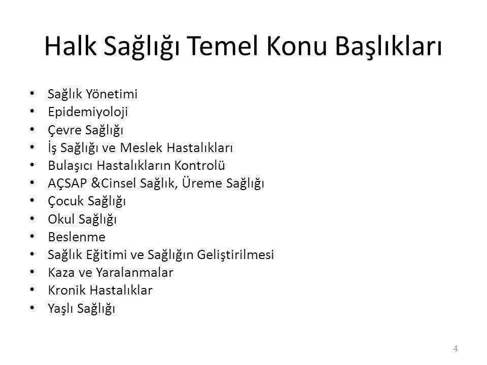 Sağlık Hizmetleri ve Sağlık Politikaları • Çağdaş Sağlık ve Sağlık Hizmetleri Kavramları • Temel Sağlık Hizmetleri Kavramı • Türkiye'de Sağlık Politikaları • Türkiye'de Sağlık Hizmetleri 5