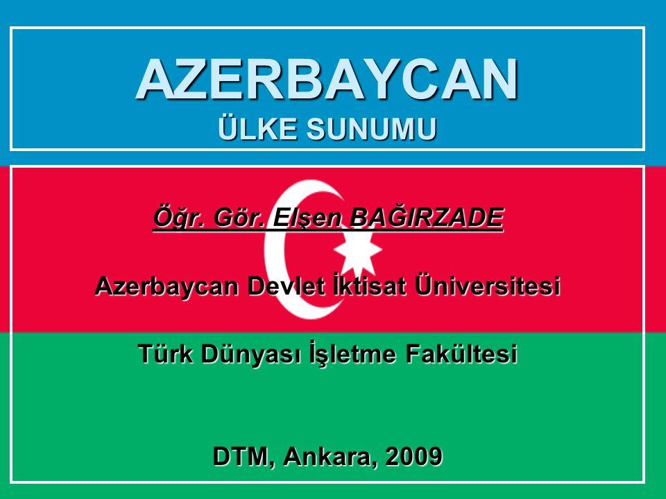 AZERBAYCAN ÜLKE SUNUMU Öğr.Gör.