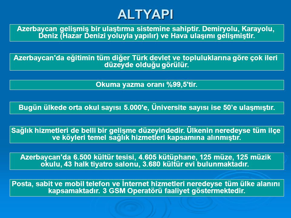ALTYAPI Azerbaycan gelişmiş bir ulaştırma sistemine sahiptir.