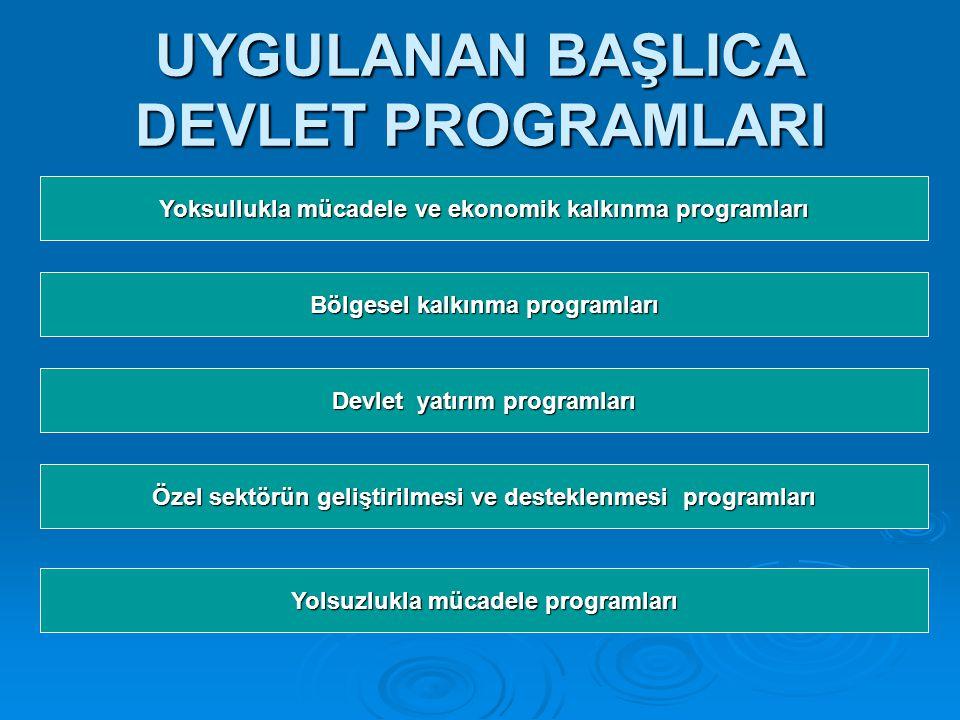 UYGULANAN BAŞLICA DEVLET PROGRAMLARI Yoksullukla mücadele ve ekonomik kalkınma programları Bölgesel kalkınma programları Devlet yatırım programları Özel sektörün geliştirilmesi ve desteklenmesi programları Yolsuzlukla mücadele programları
