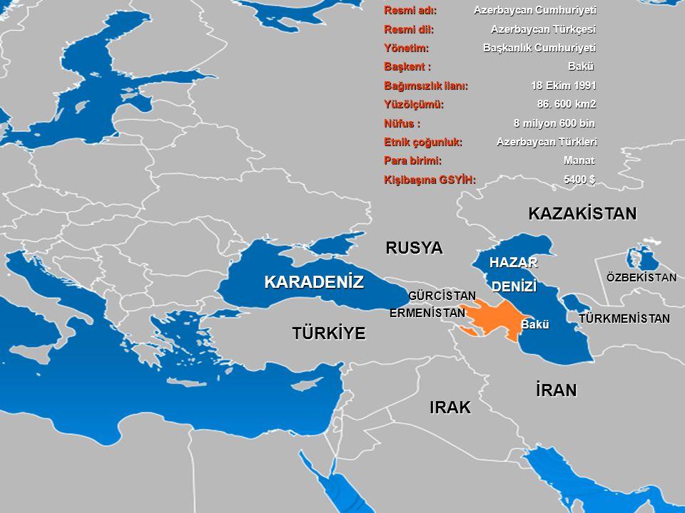 TÜRKİYE İRAN RUSYA GÜRCİSTAN KAZAKİSTAN TÜRKMENİSTAN ERMENİSTAN Bakü ÖZBEKİSTANKARADENİZ HAZARDENİZİ Resmi adı: Azerbaycan Cumhuriyeti Resmi dil: Azerbaycan Türkçesi Yönetim: Başkanlık Cumhuriyeti Başkent : Bakü Bağımsızlık ilanı: 18 Ekim 1991 Yüzölçümü: 86.
