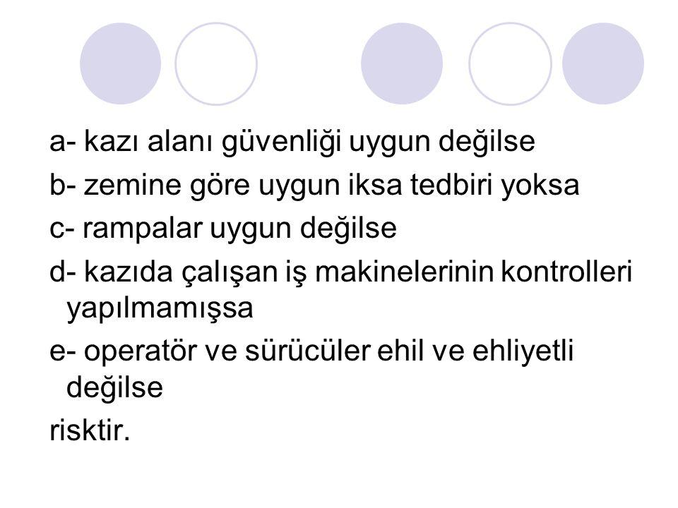Aslantepe Ali Sami Yen Spor Kompleksi - İnşaatı