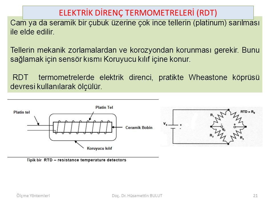 ELEKTRİK DİRENÇ TERMOMETRELERİ (RDT) Ölçme YöntemleriDoç. Dr. Hüsamettin BULUT22