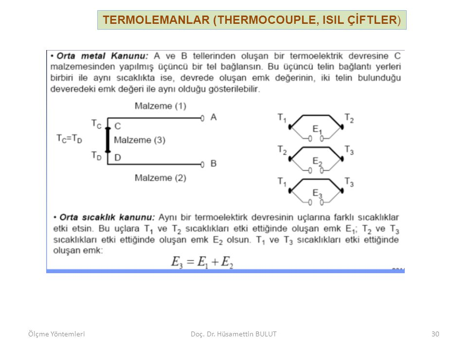 TERMOLEMANLAR (THERMOCOUPLE, ISIL ÇİFTLER) Ölçme YöntemleriDoç. Dr. Hüsamettin BULUT31