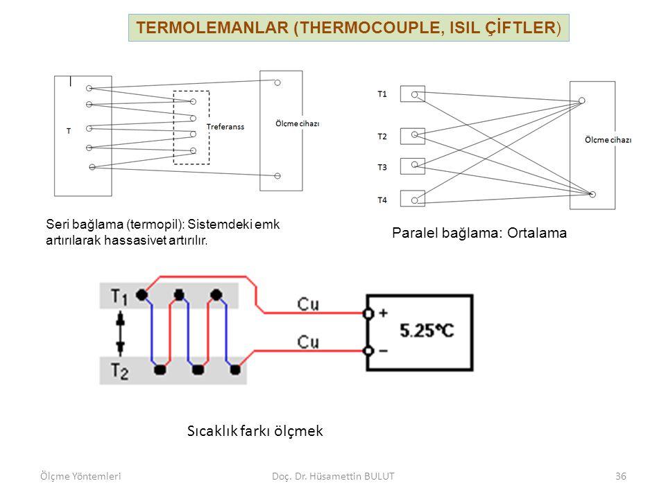 ISIL IŞINIM İLE SICAKLIK ÖLÇÜMÜ (PİROMETRE) Pratikte pirometre olarak adlandırılan bu temassız tip sıcaklık ölçerler, cisimlerden yayılan ısıl ışınımın tespitine dayanır.