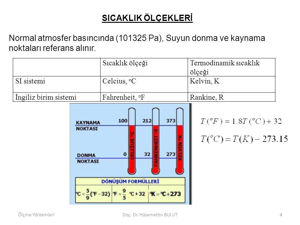 Deneysel sıcaklık Ölçeği, k termometrik özellik olmak üzere Celcius sıcaklık ölçeği referans alınırsa aşağıdaki ölçek deneysel olarak elde edilir.