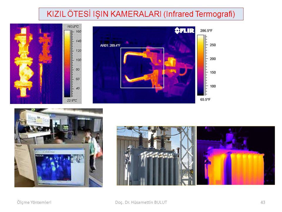 KIZIL ÖTESİ IŞIN KAMERALARI (Infrared Termografi) Termal Kamera ile Binalarda Sıcaklık Analizi Yaptırılarak Isı Kayıp Bölgeleri Tespit Edilir.