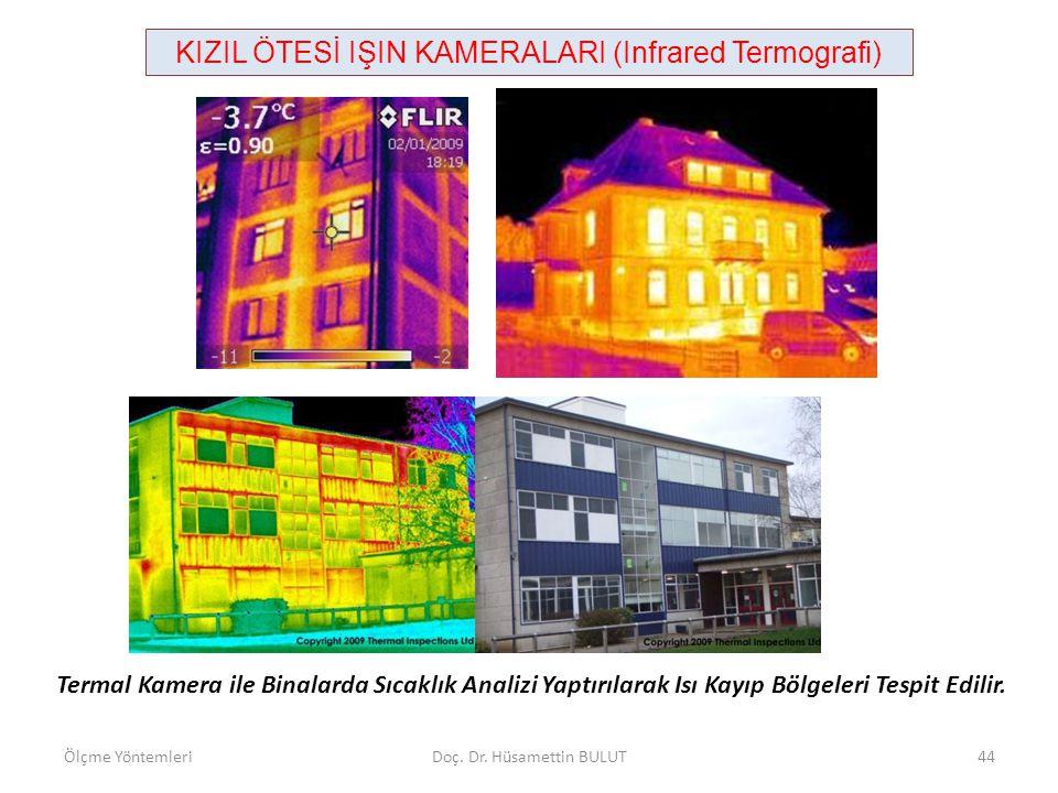KIZIL ÖTESİ IŞIN KAMERALARI (Infrared Termografi) •Bir insan tarafından tutulan yılanın termografik resmi Ölçme YöntemleriDoç.