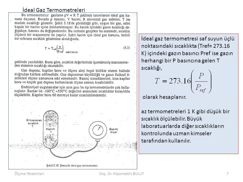 SIVI GENİŞLEMELİ CAM TERMOMETRELER Sıcaklık ölçümünde en çok kullanılan cihazlar, sıvı genişlemeli cam termometrelerdir.