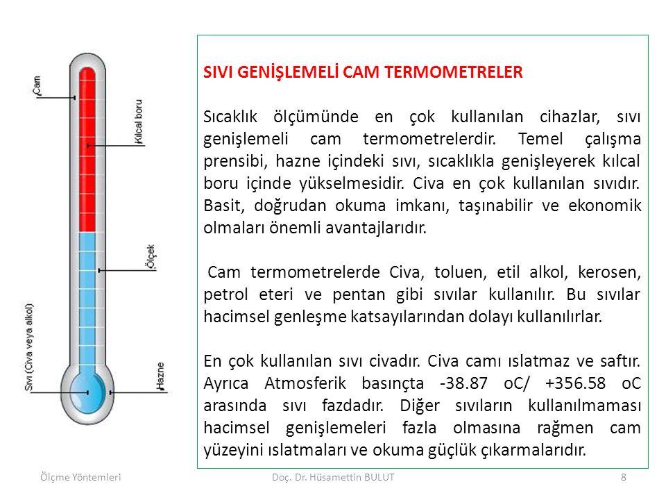 SIVI GENİŞLEMELİ CAM TERMOMETRELER Endüstriyel koruyuculu termometreler.