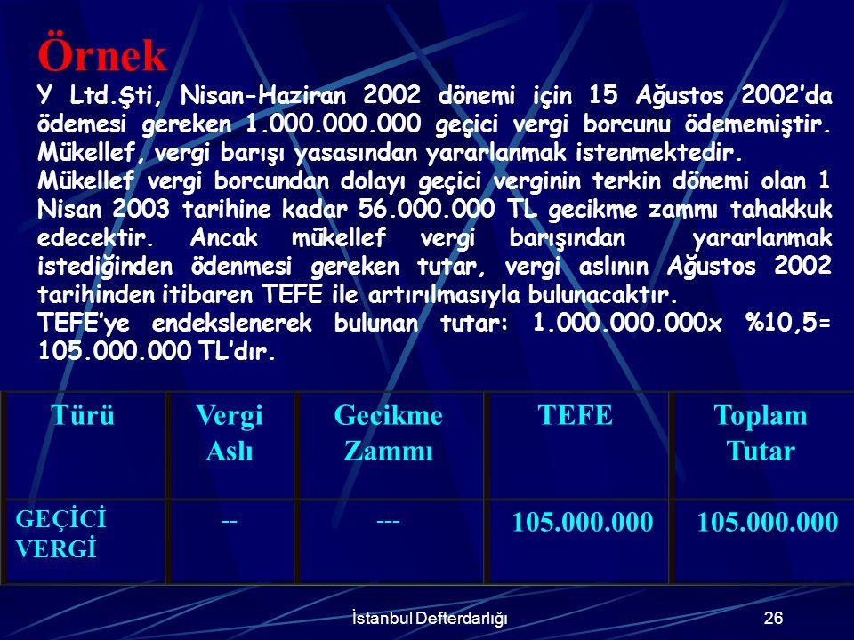 İstanbul Defterdarlığı27 DEPREMLER NEDENİYLE ÖDEME SÜRESİ UZATILAN VEYA ÖDEME SÜRESİ BELİRLENMEMİŞ OLAN VERGİLER Marmara Bölgesi ve civarında 17.8.1999 ve 12.11.1999 tarihlerinde meydana gelen depremler nedeniyle ödeme süresi uzatılan ve kanunun yürürlüğe girdiği tarihe kadar ödeme süresi belirlenmemiş olan; -Ödeme süresi uzatılan ve ödeme süresi belirlenmemiş olan(Gelir vergisi, Kurumlar vergisi ve 94/6-b kapsamındaki gelir stopaj vergisi hariç) diğer vergilerin vade tarihi Şubat 2003 ayının son günü kabul edilir ve bu vergiler İlk taksit şubat 2003 ayında başlamak üzere 2'şer aylık devrelerde 9 eşit taksitte ödenecektir.