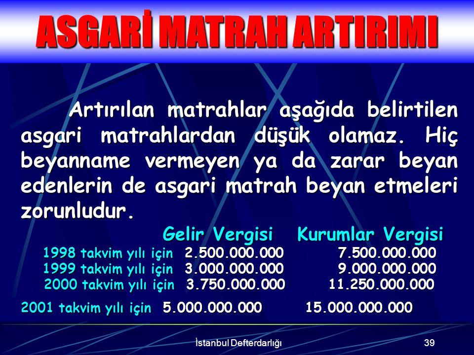İstanbul Defterdarlığı40 Beyana tabi geliri sadece gayrimenkul sermaye iradından oluşan gelir vergisi mükellefleri için vergilendirmeye esas alınacak matrah, istisna tutarları dikkate alınmaksızın aşağıdaki gibidir.