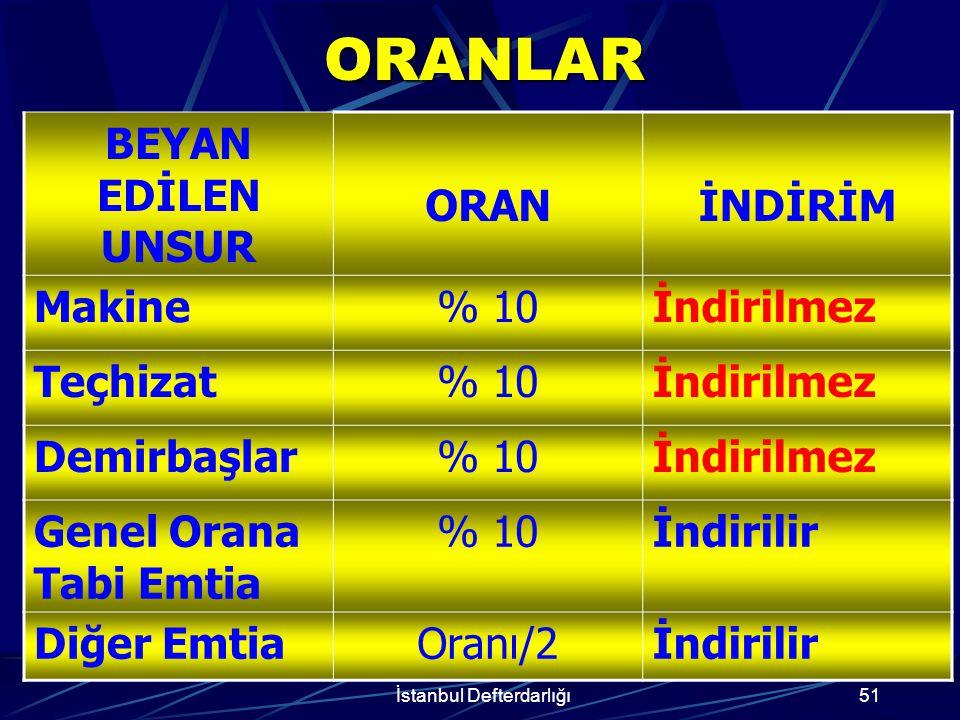 İstanbul Defterdarlığı52 Örnek ABC Koll.