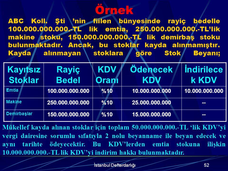 İstanbul Defterdarlığı53 V.U.K 359'uncu MADDESİNDE BELİRTİLEN KAÇAKÇILIK SUÇLARINA İLİŞKİN CEZALARIN UYGULANMAYACAĞI HALLER Vergi Usul Kanununun 359'uncu maddesinde sayılan fiilleri 31.8.2002 tarihinden önce işleyenler hakkında; - Cumhuriyet savcılıklarına suç duyurusunda bulunulmaz, - Soruşturma aşamasında olanlar için takibat yapılmaz, - Açılmış bulunan kamu davaları ortadan kaldırılır, - Kesinleşmiş mahkumiyet kararları infaz edilmez.