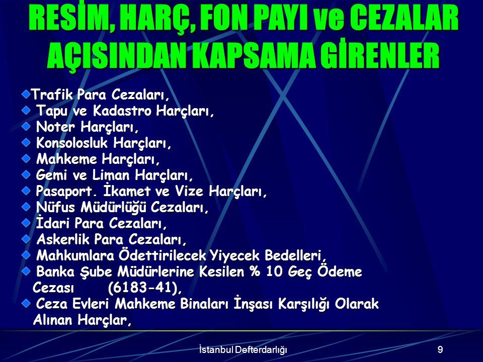 İstanbul Defterdarlığı10 TARİH AÇISINDAN KAPSAMA GİRENLER 1- Vergiler açısından; 31.08.2002 tarihinden önceki dönemler, 31.08.2002 tarihinden önceki dönemler, 2- Beyana dayanan vergilerde; 31.08.2002 tarihine kadar verilmesi gereken beyannameler (Ağustos Kapsam dışı), 31.08.2002 tarihine kadar verilmesi gereken beyannameler (Ağustos Kapsam dışı), 3- 2002 yılına ilişkin olarak; 31.08.2002 tarihinden önce tahakkuk eden vergiler, 31.08.2002 tarihinden önce tahakkuk eden vergiler,