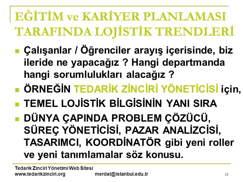 Tedarik Zinciri Yönetimi Web Sitesi www.tedarikzinciri.org merdal@istanbul.edu.tr 19 EĞİTİM ve KARİYER PLANLAMASI TARAFINDA LOJİSTİK TRENDLERİ  Özel sektörün bireyden beklentisi çok büyük.