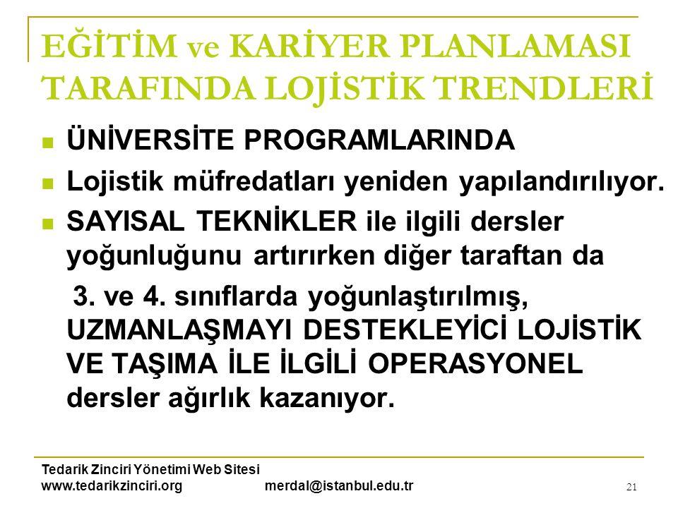 Tedarik Zinciri Yönetimi Web Sitesi www.tedarikzinciri.org merdal@istanbul.edu.tr 22  Lojistik Yüksek Lisans Programlarının tüm dünyada olduğu gibi ülkemizde ÇEŞİTLİLİK VE DERİNLİK artıyor.