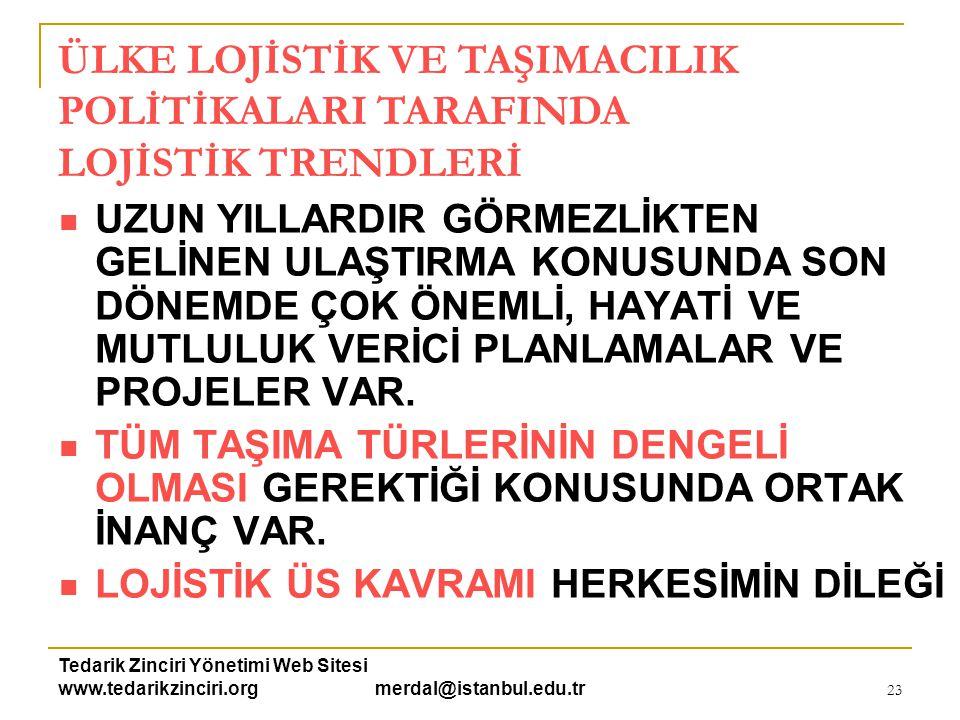 Tedarik Zinciri Yönetimi Web Sitesi www.tedarikzinciri.org merdal@istanbul.edu.tr 24  HİÇBİRŞEY KISA VADEDE OLMUYOR.