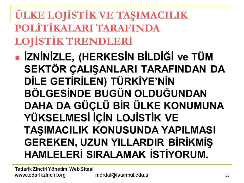Tedarik Zinciri Yönetimi Web Sitesi www.tedarikzinciri.org merdal@istanbul.edu.tr 26  TÜRKİYE'NİN ULUSLAR ARASI ULAŞTIRMA KORİDORLARI NELERDİR .