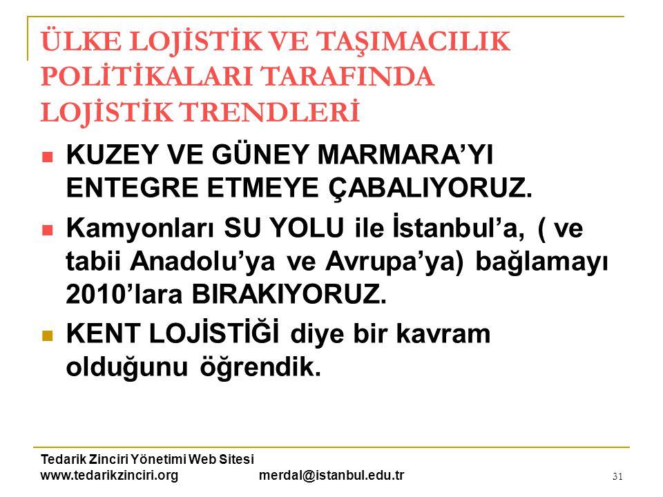 Tedarik Zinciri Yönetimi Web Sitesi www.tedarikzinciri.org merdal@istanbul.edu.tr 32  LİMANLAR ÖZELLEŞTİRİLİYOR.
