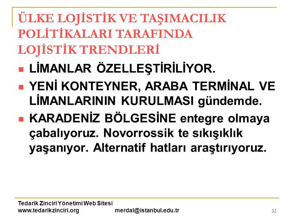 Tedarik Zinciri Yönetimi Web Sitesi www.tedarikzinciri.org merdal@istanbul.edu.tr 33  ORTADOĞU'DA, ÖZELLİKLE IRAK'TA tahrik edici oluşumlar var.