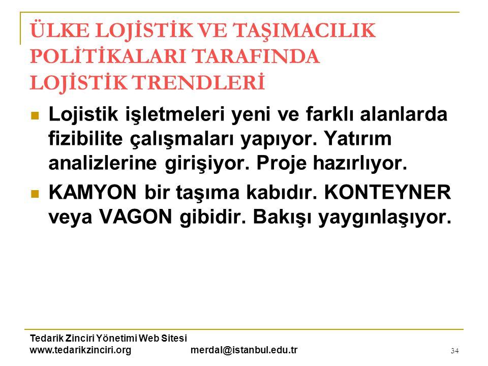 Tedarik Zinciri Yönetimi Web Sitesi www.tedarikzinciri.org merdal@istanbul.edu.tr 35  MODERN GÜMRÜKLERİN 24 SAAT ÇALIŞAN GÜMRÜKLER OLDUĞUNA İNANIYORUZ.