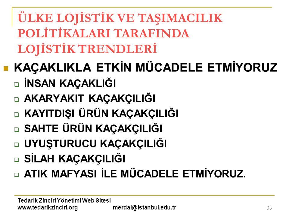 Tedarik Zinciri Yönetimi Web Sitesi www.tedarikzinciri.org merdal@istanbul.edu.tr 37  Gemi İnşaa Sanayi ülke ekonomisinde Otomotiv Sektörü gibi, Turizm Sektörü gibi görülmeye başlandı, önem kazandı.